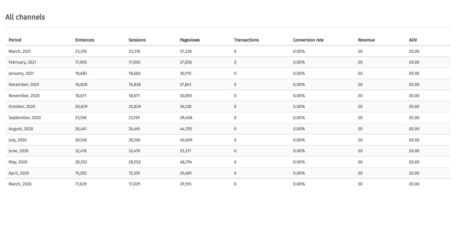 Python PDF report simple layout
