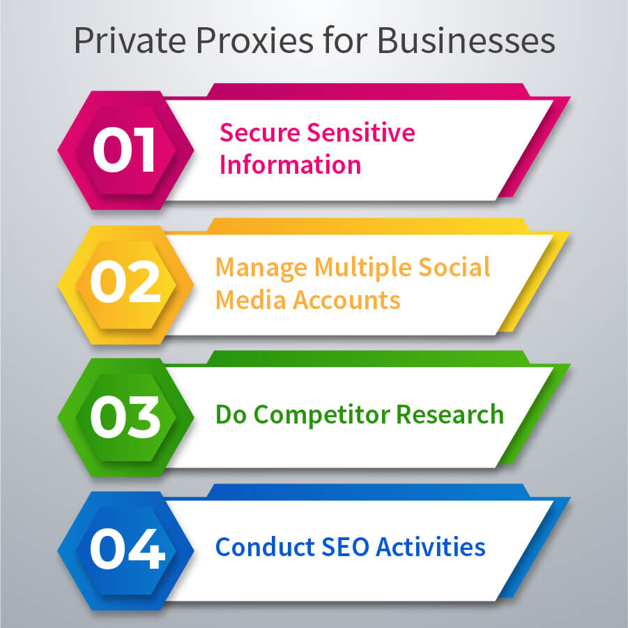 private proxies for business