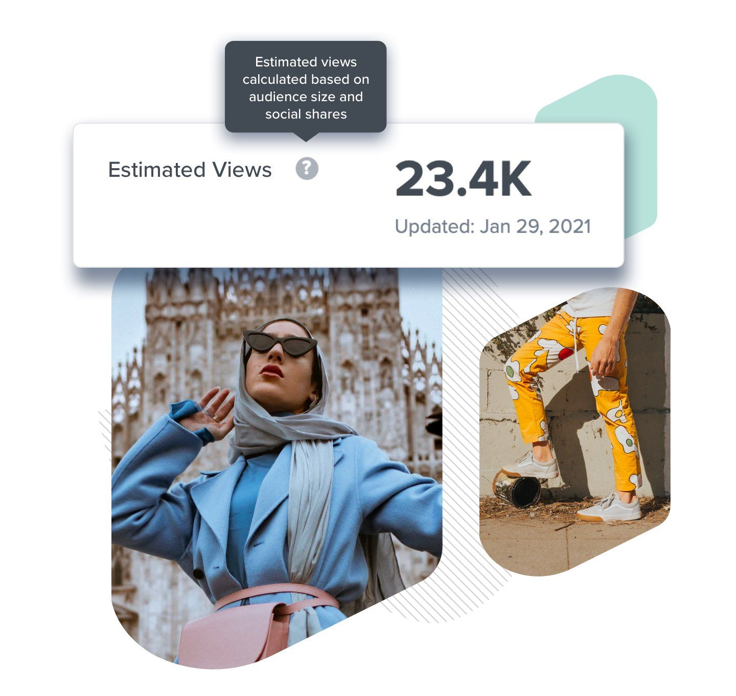 social post images and estimated view metric of 23.4K
