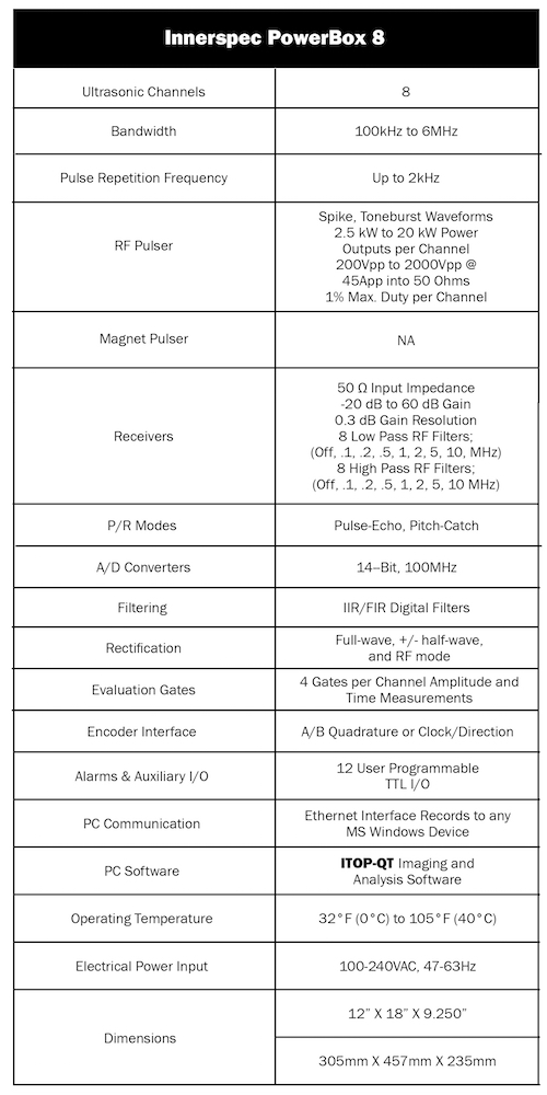 Innerspec PowerBox 8 Specifications