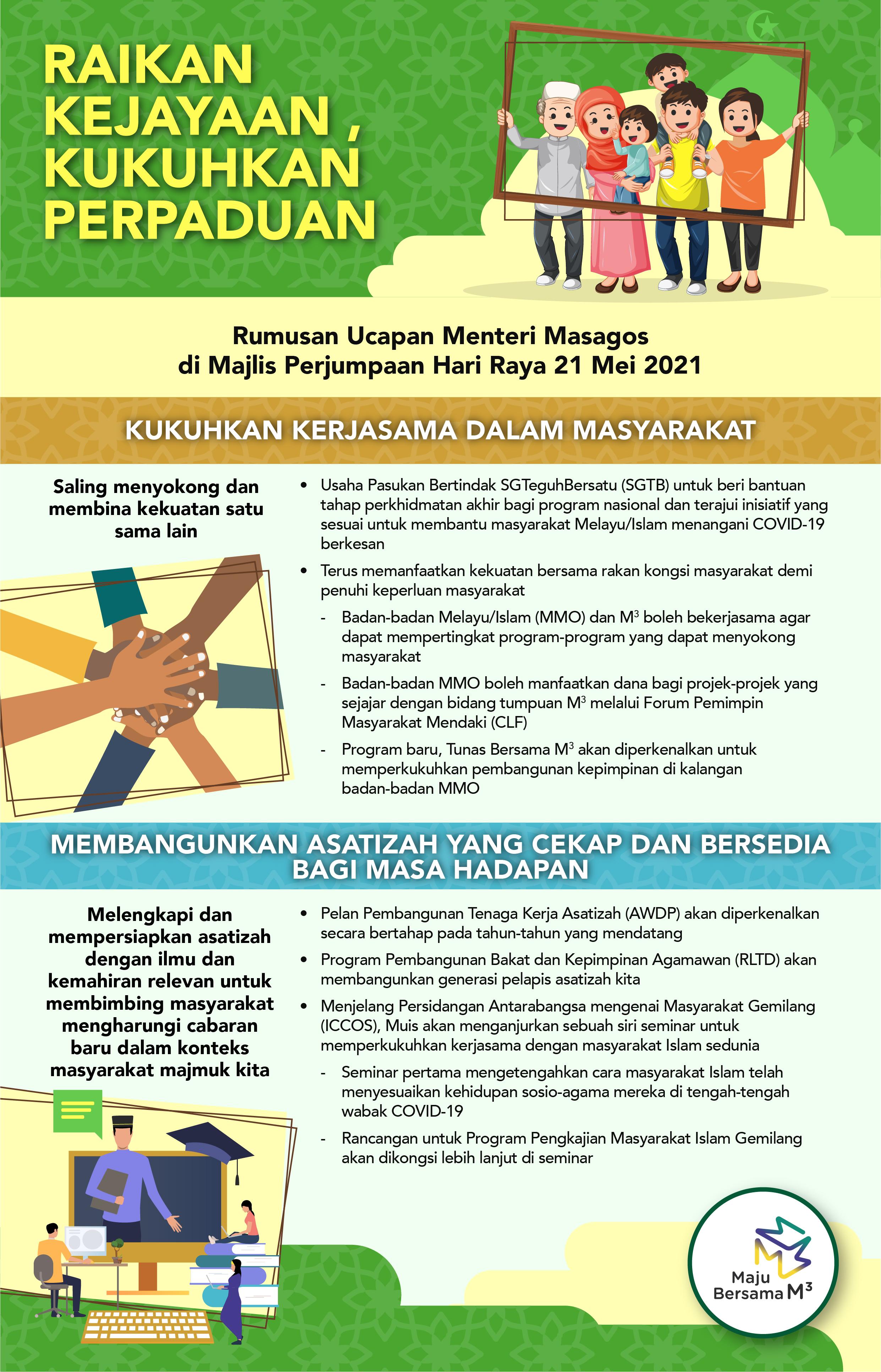 Minister Hari Raya Speech Inforgraphic MAL