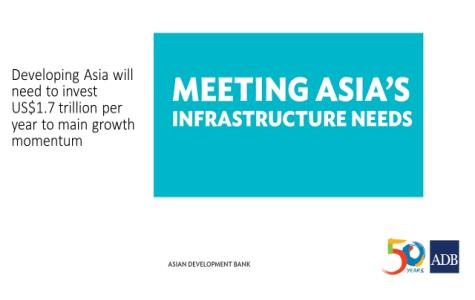 11 Jun. Developing asia