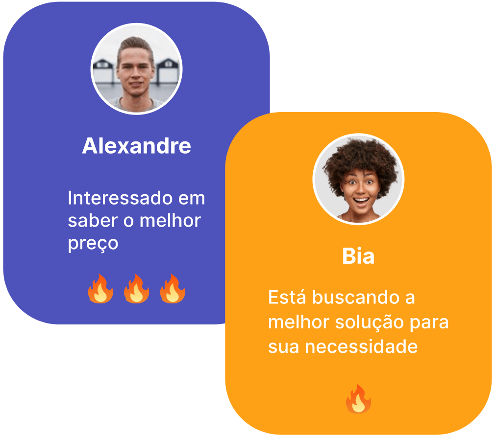 interesse dos leads