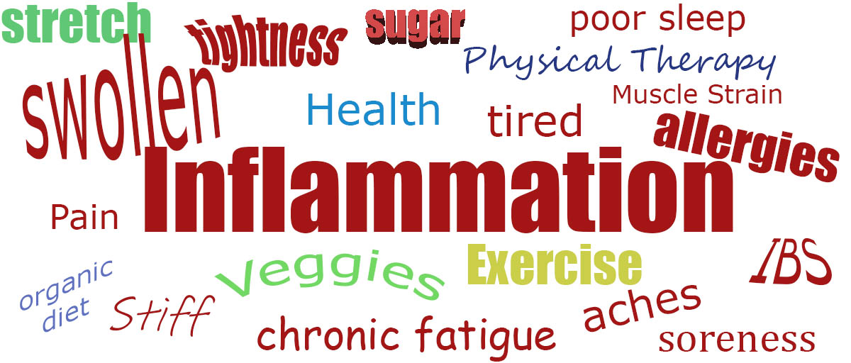 Inflammation Isn't Bad, or Is It?