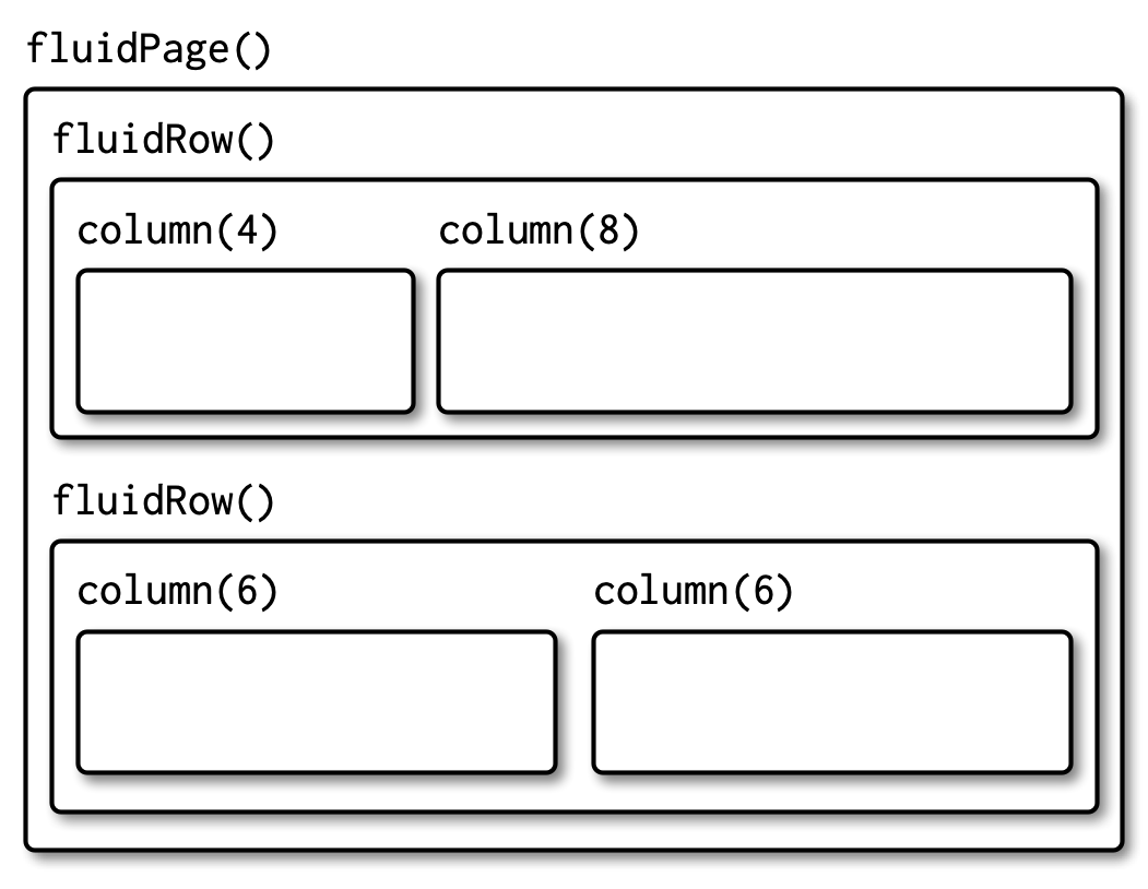 The structure underlying a simple multi-row app
