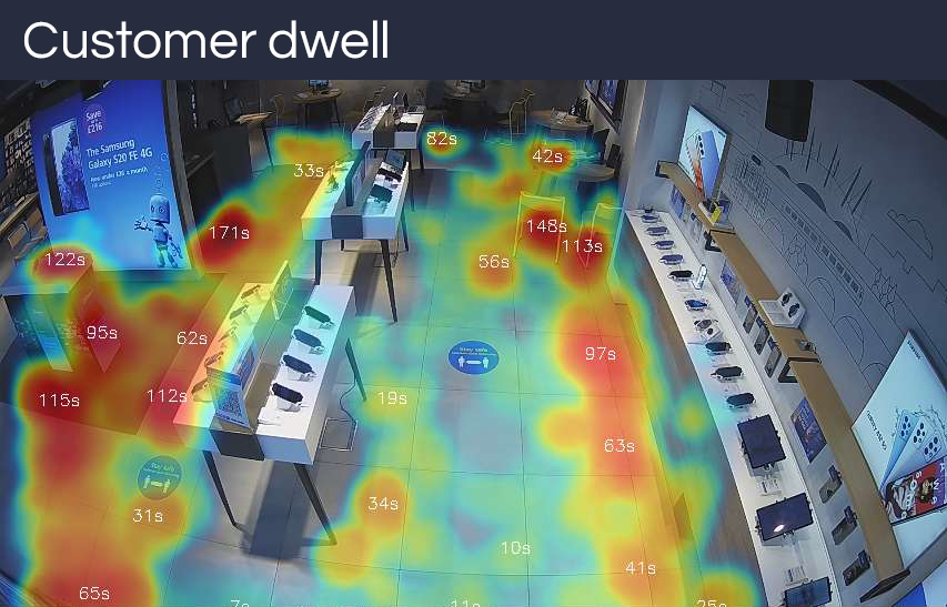 Overlaid heatmaps, separately showing customer movement and dwell in the store