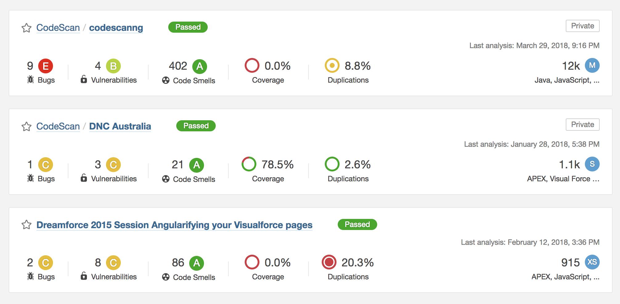 Rich Visual Reporting Tools