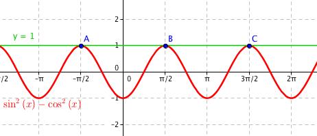 Graf funkce \sin^2x-\cos^2x a y = 1