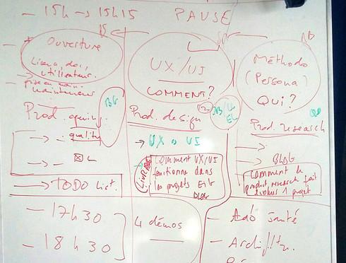Le paperboard de préparation de l'atelier du 22 mars.
