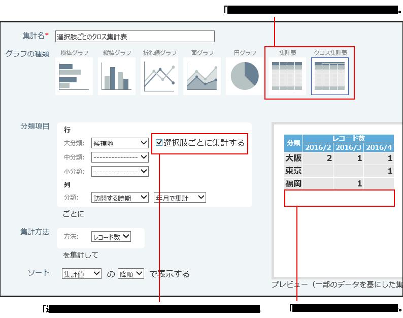 集計値の行が表示されていない画面の画像