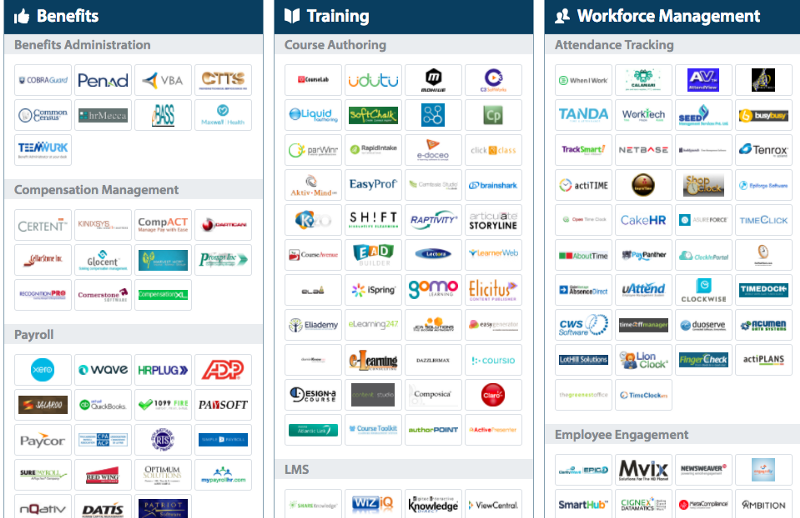 market map of vendors in hr tech
