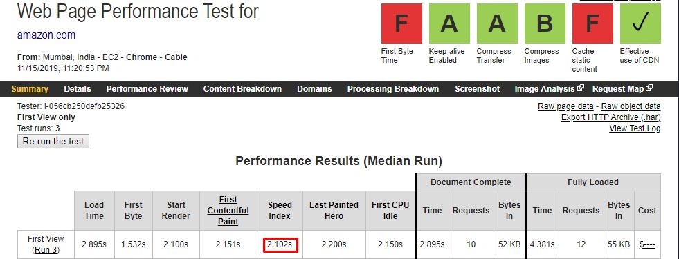Web performance test