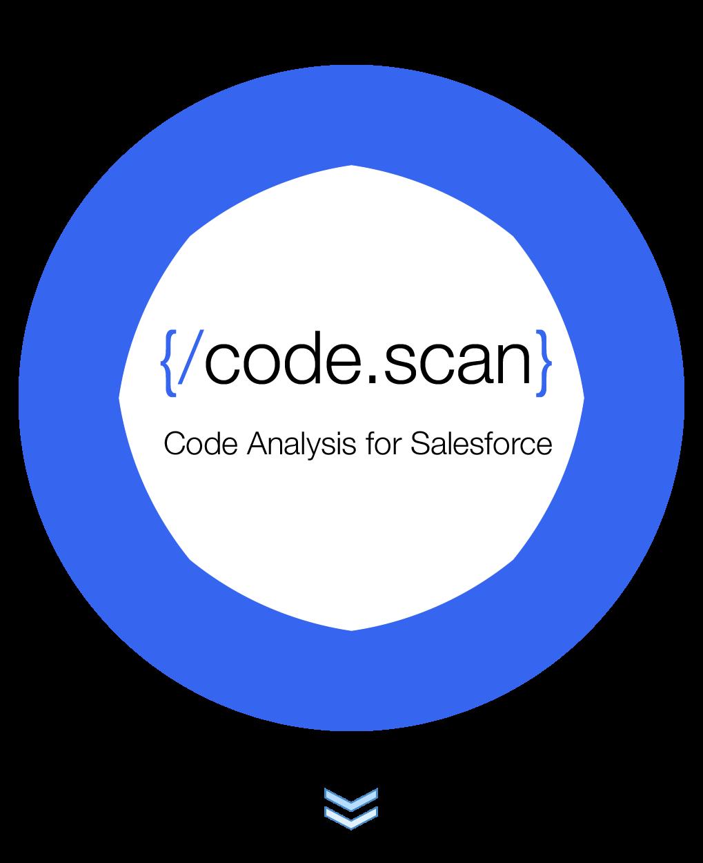CodeScan logo
