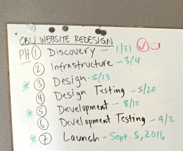 Photo of a whiteboard with content for CBU Website process schedule