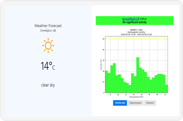 The weather forecast and aurora status features of the Aurora web application showcased on a screen