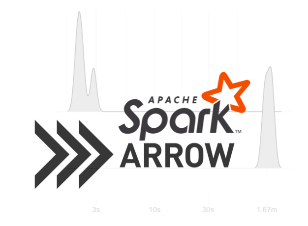 sparklyr 1 0: Apache Arrow, XGBoost, Broom and TFRecords
