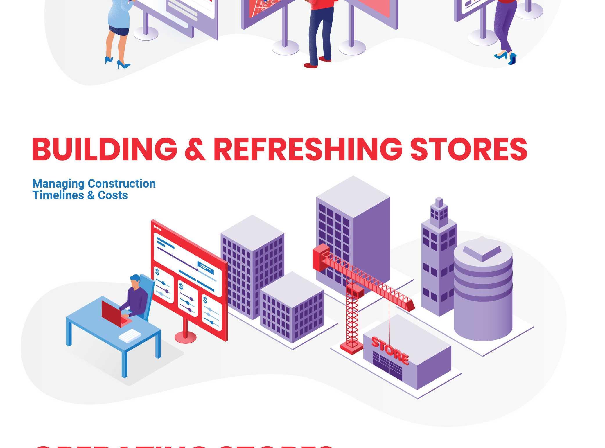 Accruent - Resources - Infographics - Retail Lifecycle - Hero
