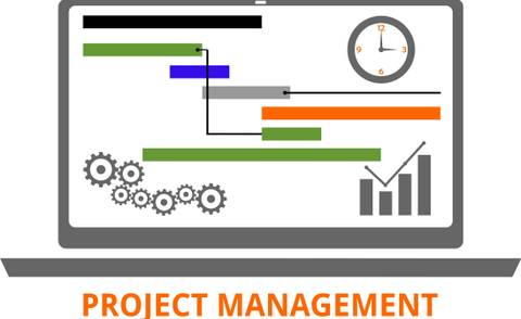 How you should deal with your own Internet Lead Management System (ILMS)