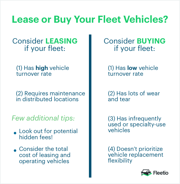 when-to-lease-or-buy-infographic