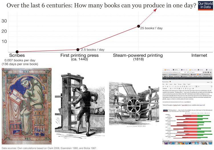 verimlilik-artış-in-kitap-üretim
