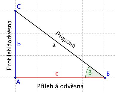 Trojúhelník s vyznačeným úhlem beta
