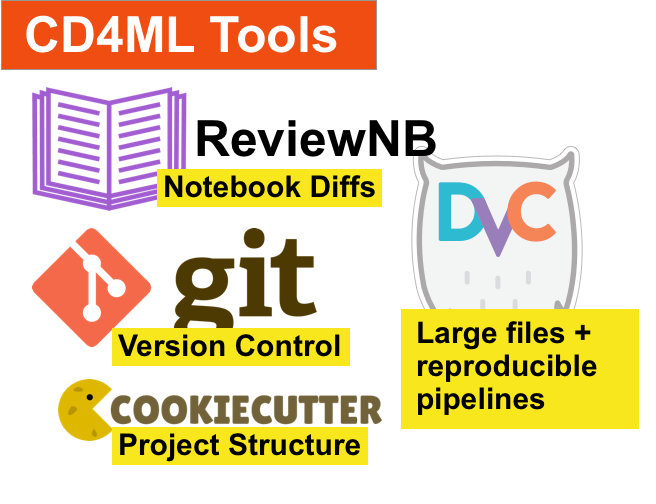 cd4ml tools