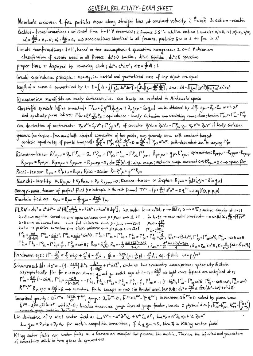 Exam sheet