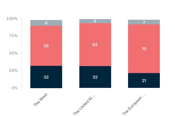 Australian views of Brexit - Lowy Institute Poll 2020