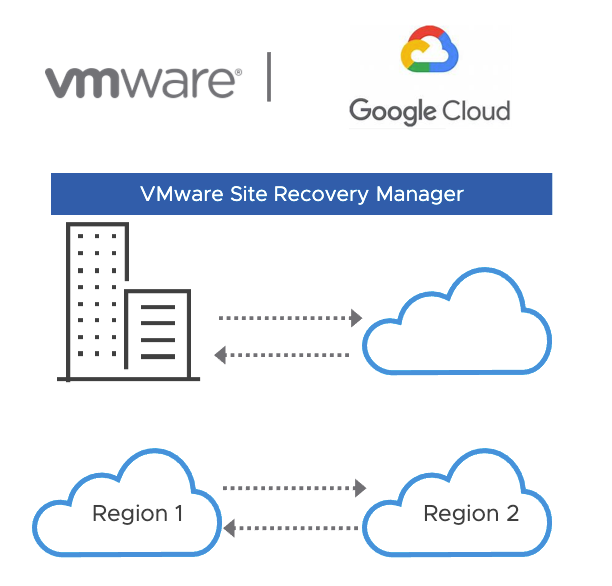 VMware SRM on GCVE - 1