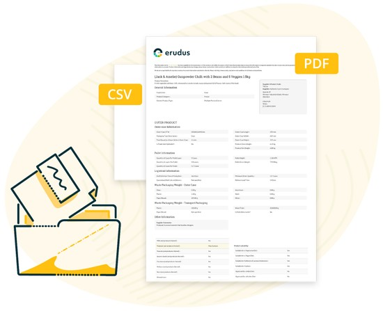 Create readable reports
