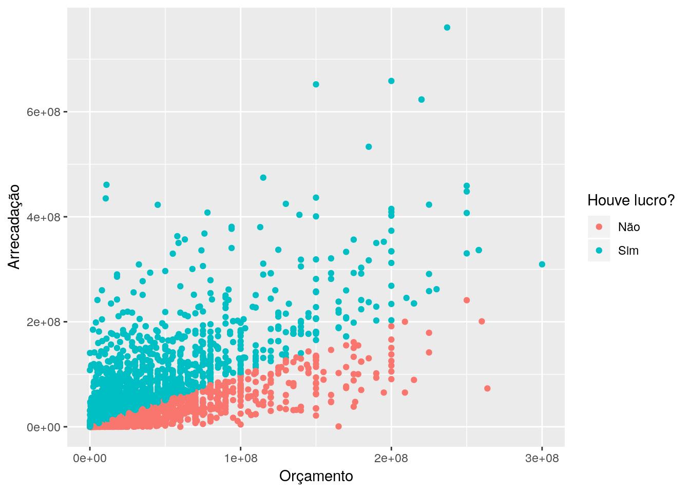 Curso-R | Gráficos com ggplot2