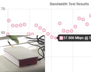__Bandwidth Checker__
