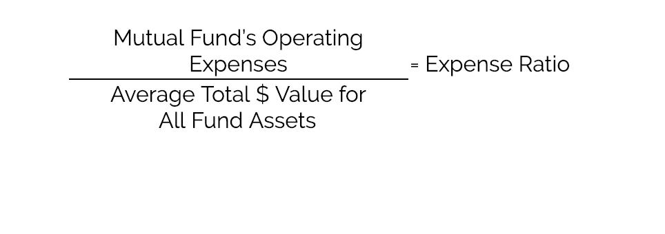Expense Ratio Formula