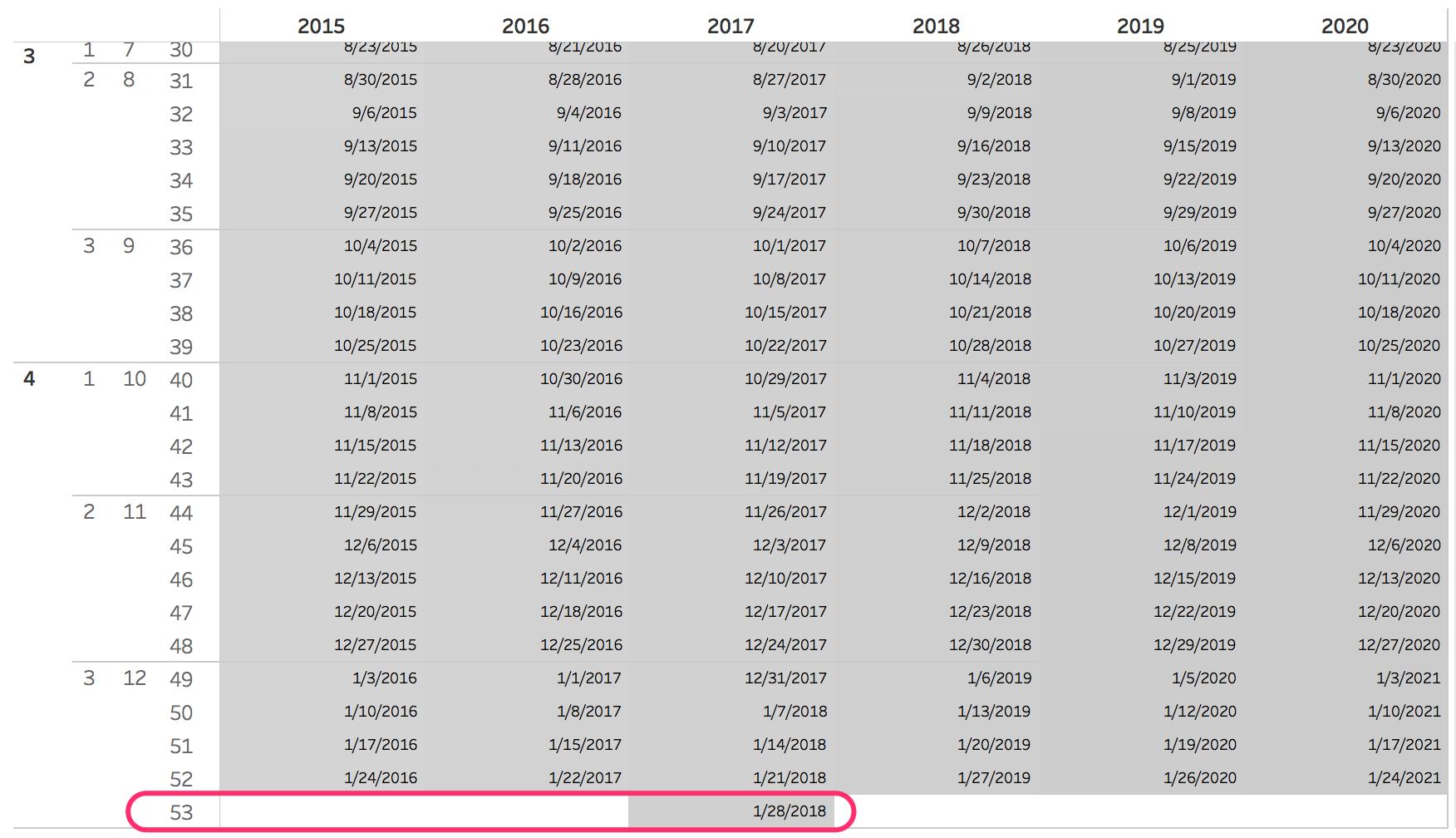 """4-5-4 Calendar in Tableau (W53)"""