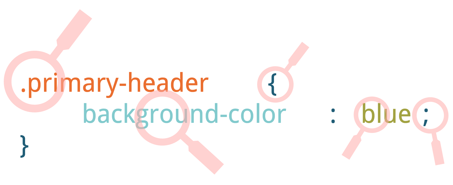 Illustration of CSS syntax