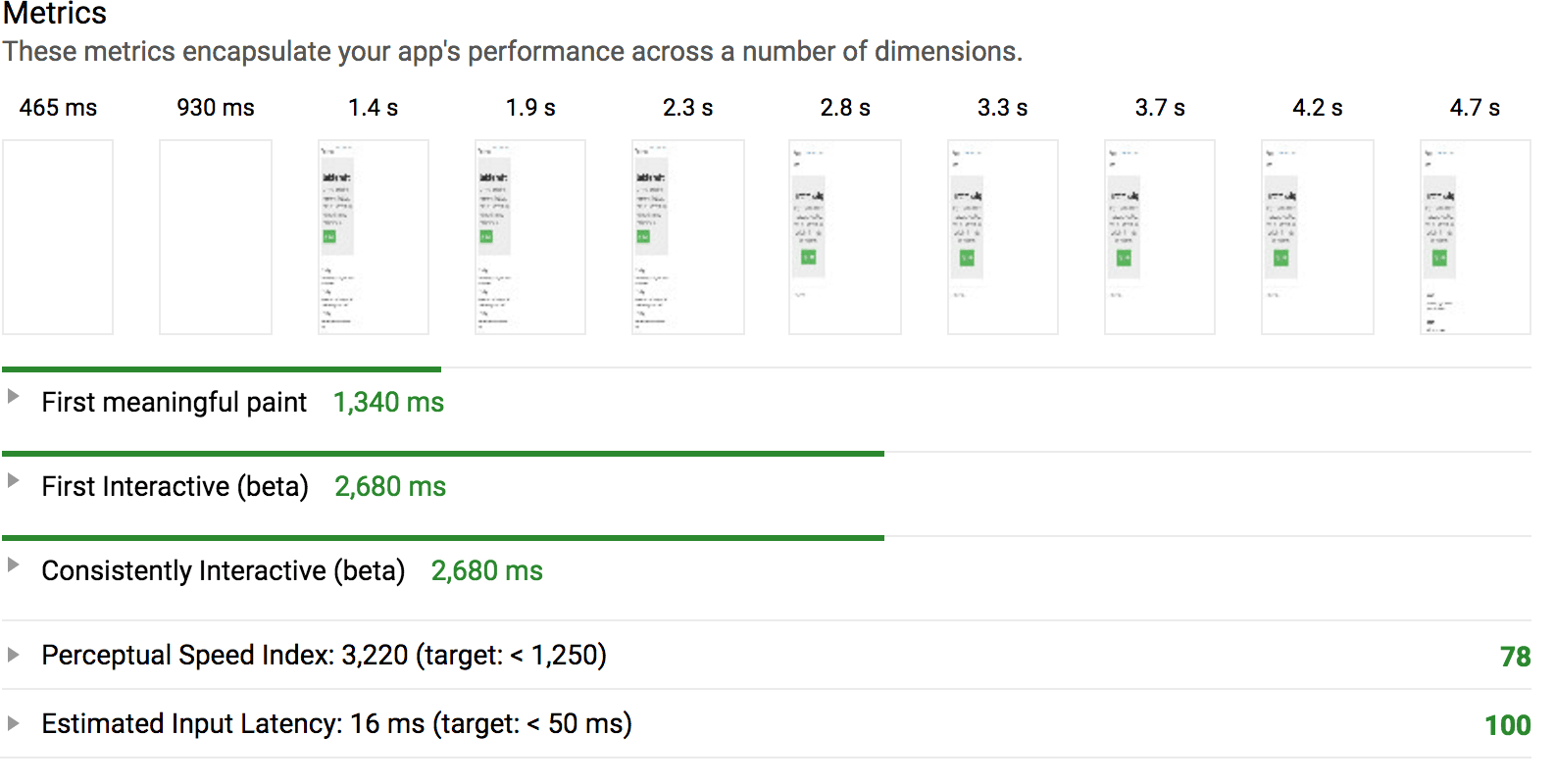 Base metrics post-critical CSS