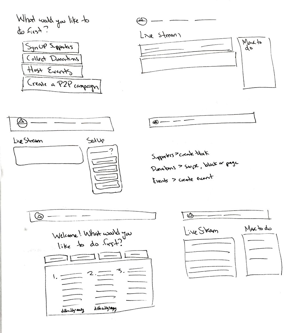 onboarding sketches