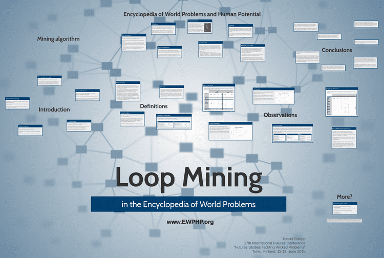 Screenshot of the loop mining presentation