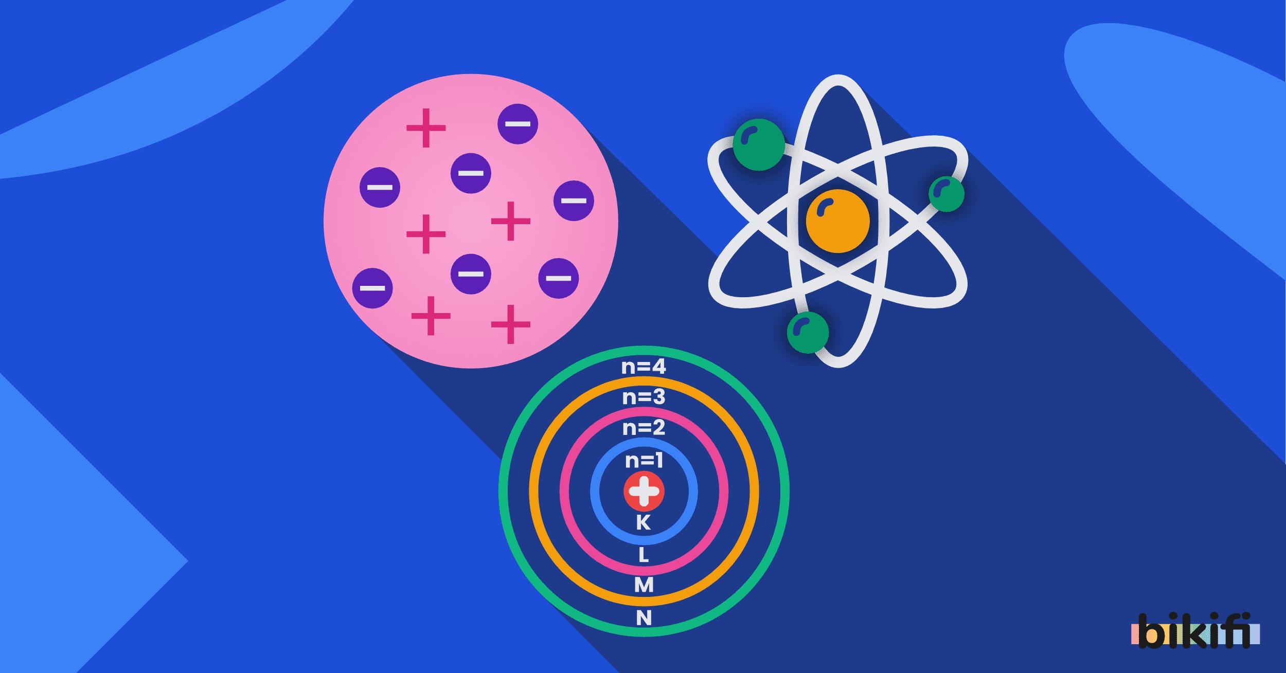 Atom ve Periyodik Sistem