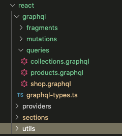 Project folder organisation