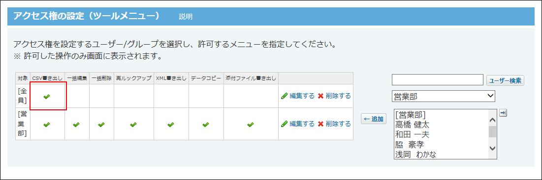 設定したアクセス権を確認している画像