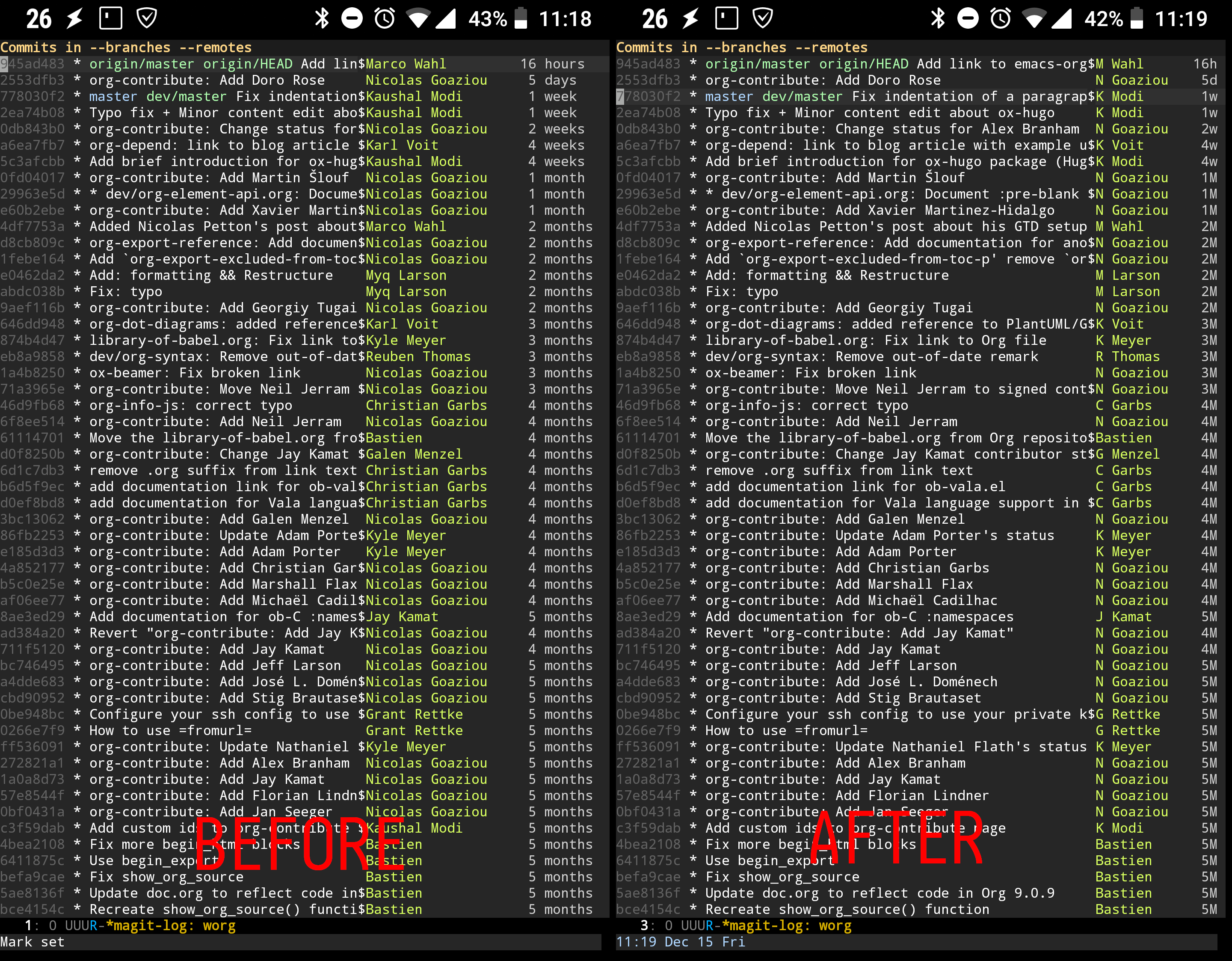 Org-mode Worg commit log : Before (Left), After (Right)