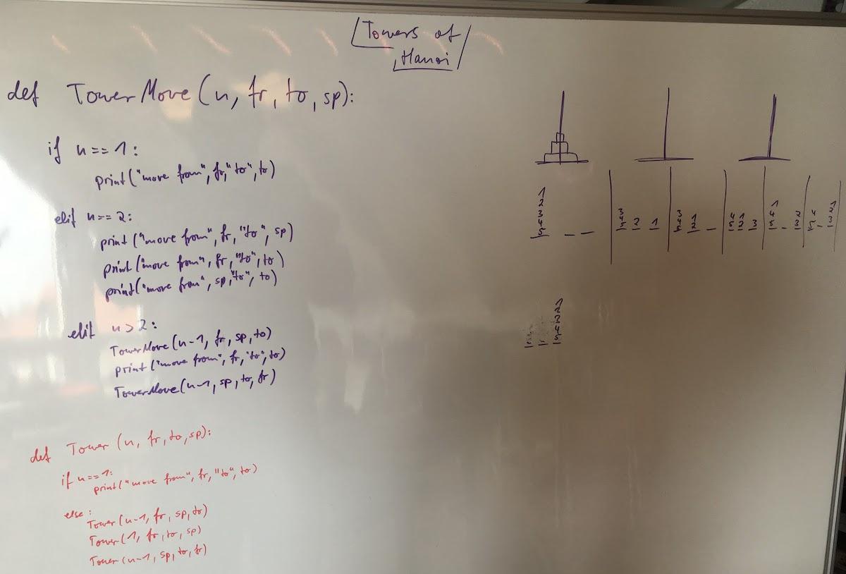 Coding Interview Preparation (My Path to SRM) - danrl com