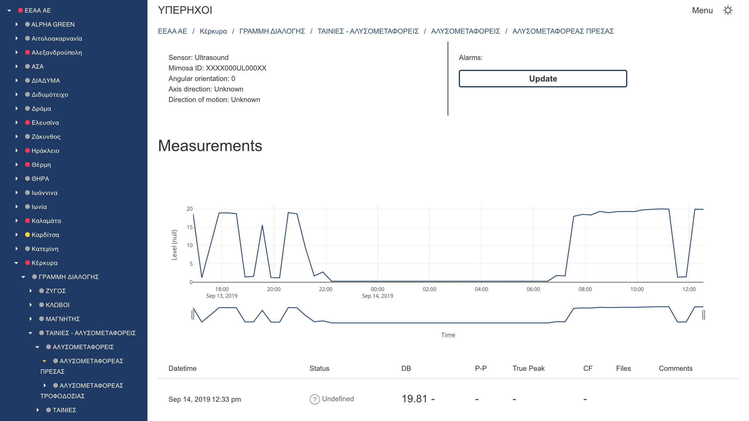 Real time sensor diagram