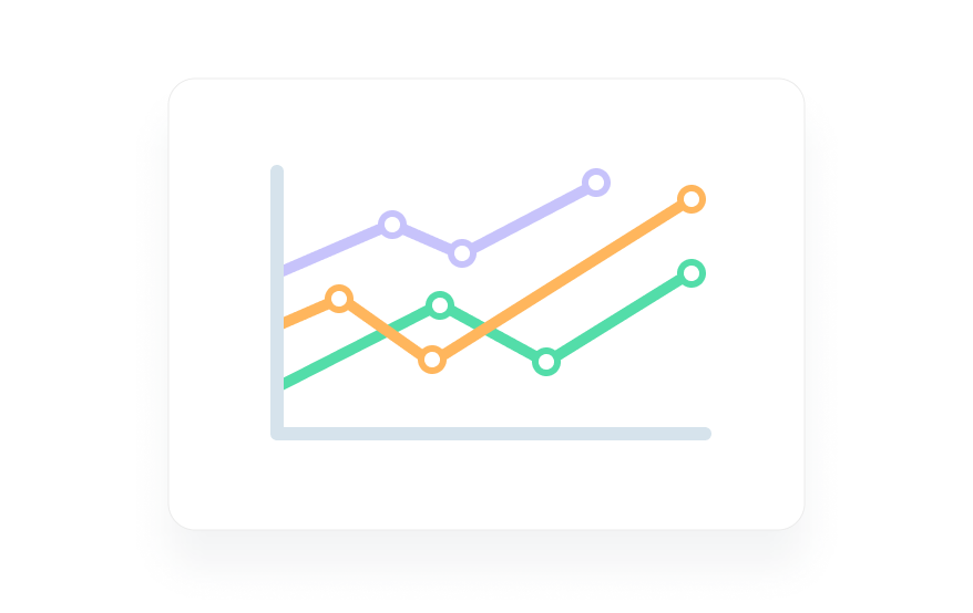 Line graph example.