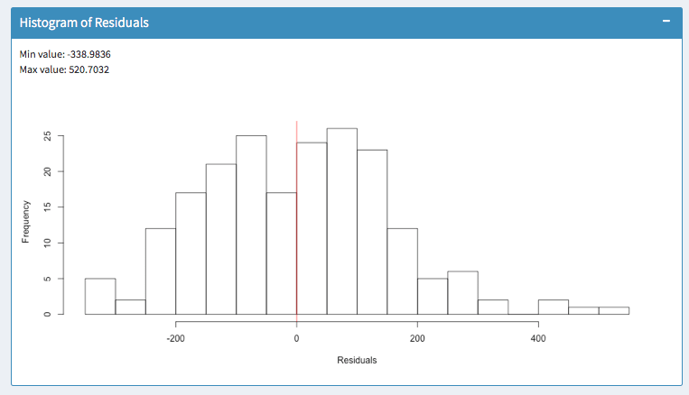 lm Selection Histogram 1