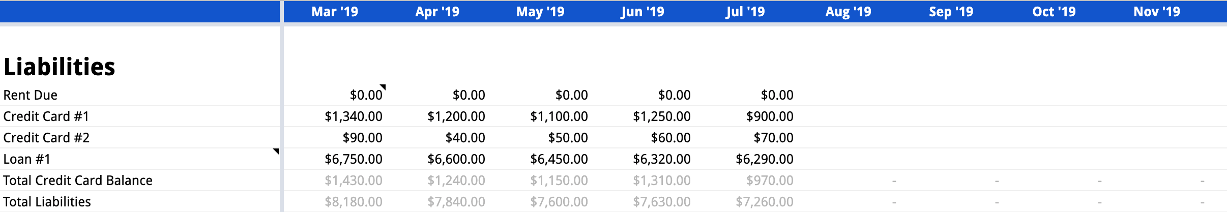 Example of the Liabilities secion with sample data on the Balance Sheet tab