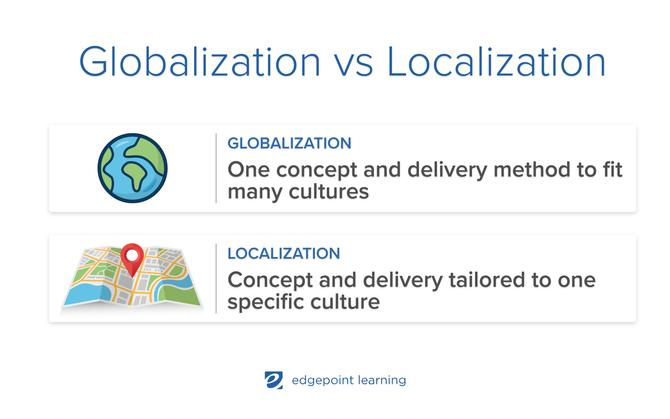 Globalization, One concept and delivery method to fit many cultures, Localization, Concept and delivery tailored to one specific culture