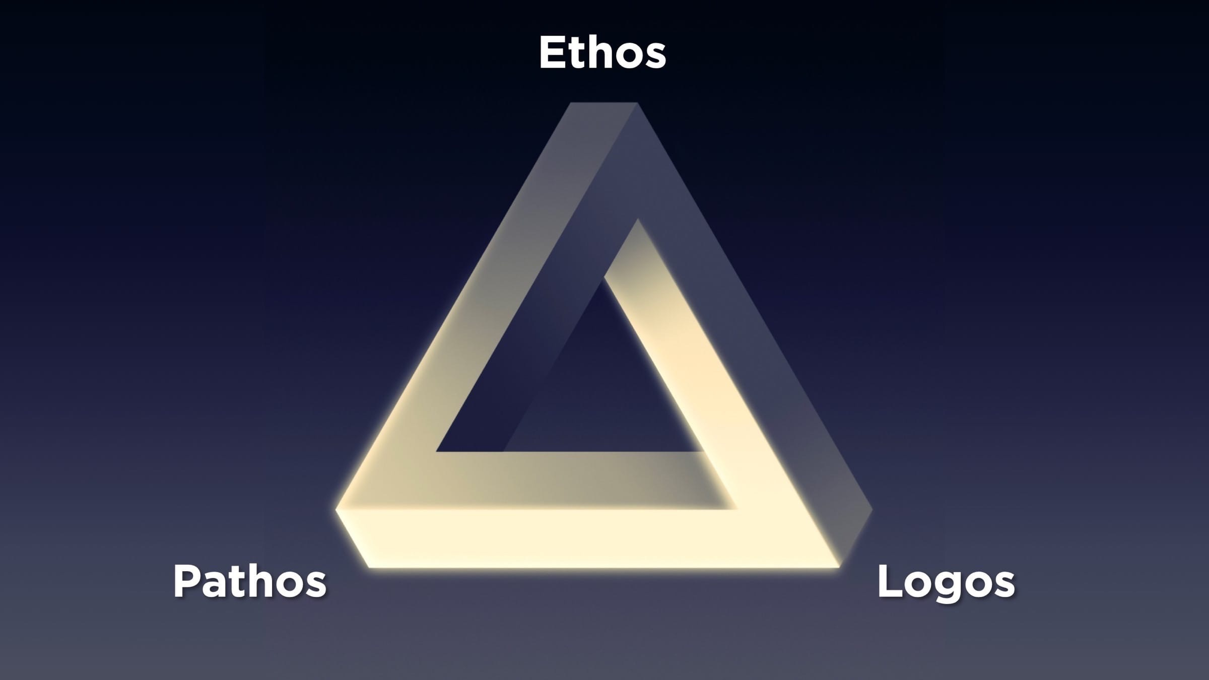 Ethos Pathos Logos Triangle