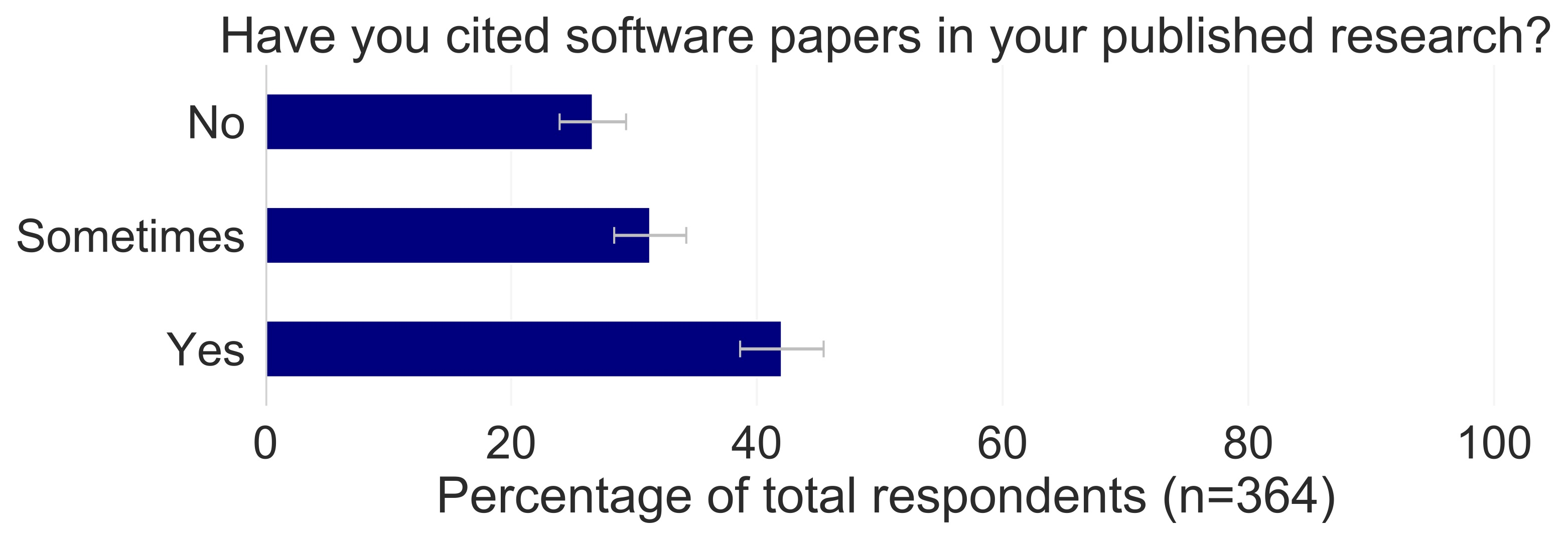 https://d33wubrfki0l68.cloudfront.net/c0124d7d925feedfe3158cdc7b3ab88abe767314/bbb7f/_images/2020-04-27-sunpy_survey_figure4.jpg